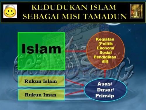 Kedudukan Islam Sebagai MisiTamadun