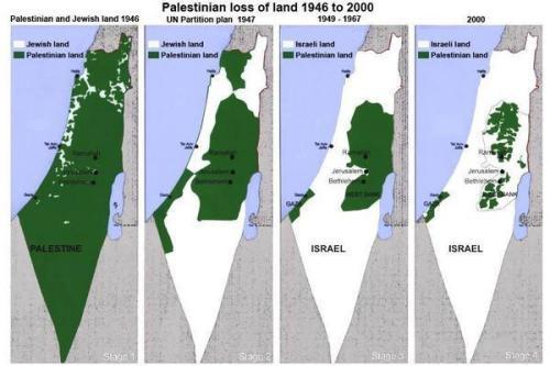 Bumi Palestin Yang Dijajah
