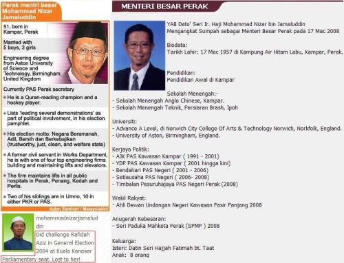 Biodata Mohammad Nizar Jamaluddin