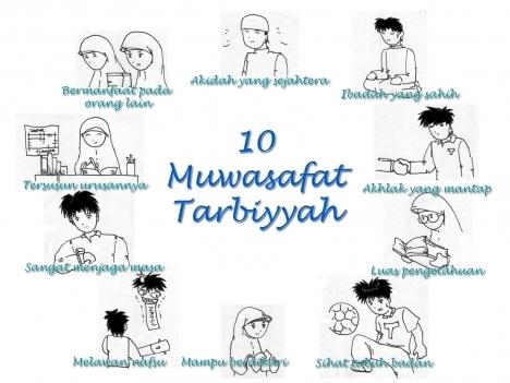 10-muwasafat-tarbiyyah